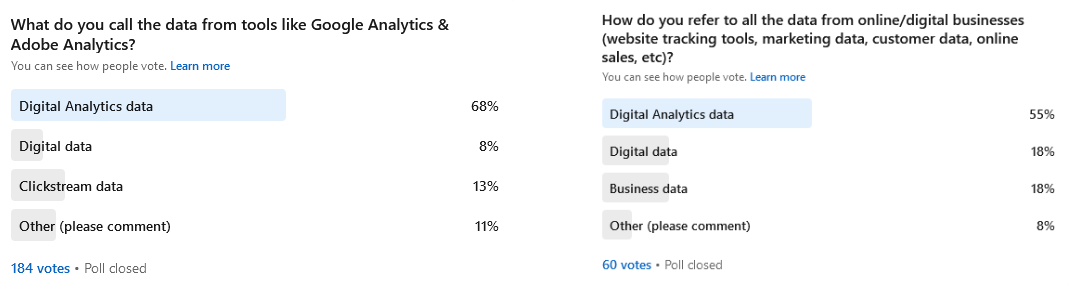 Poll results from LinkedIn