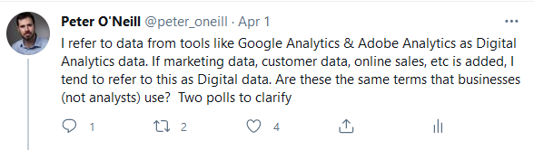 Tweet asking poll questions