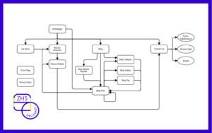 Workshop: Website Visualisations